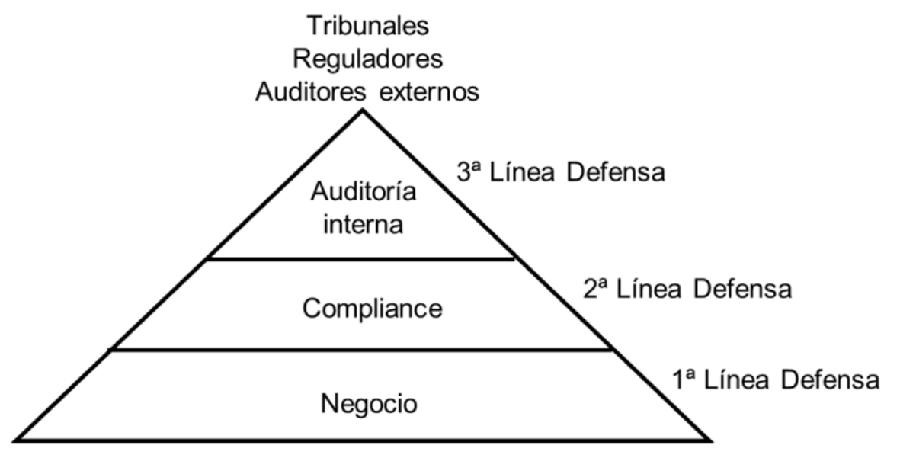3_lineas_def_1